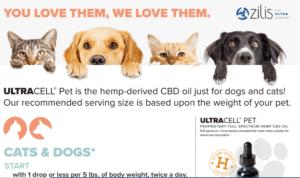 CBD-Pet-Fact-Chart